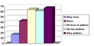 tabla 5