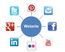 social media mix 2